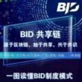 BID社區
