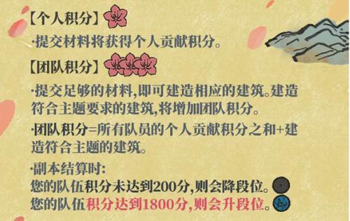 江南百景图又见桃花村积分怎么获得